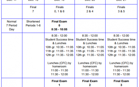 School Experiments with New Finals Schedule