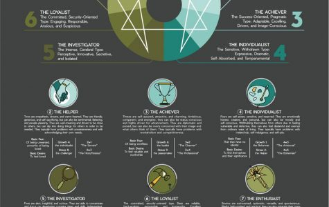 Infographic courtesy of Creative Commons